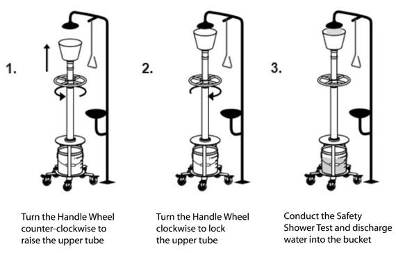 safety shower tester manual
